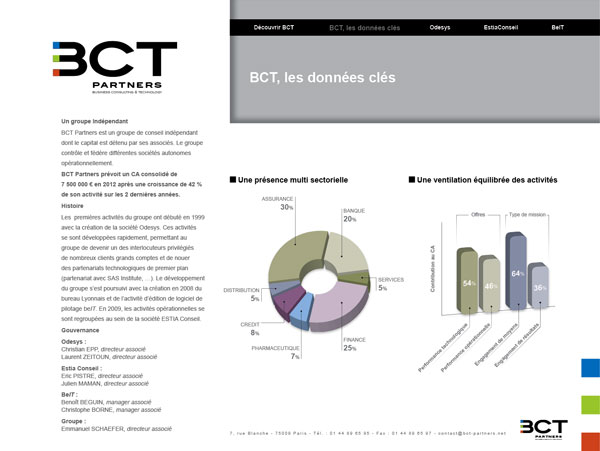 Site BCT  - Ondi